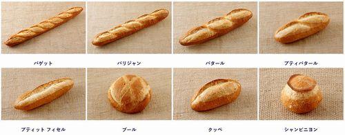 フランスパンの値段